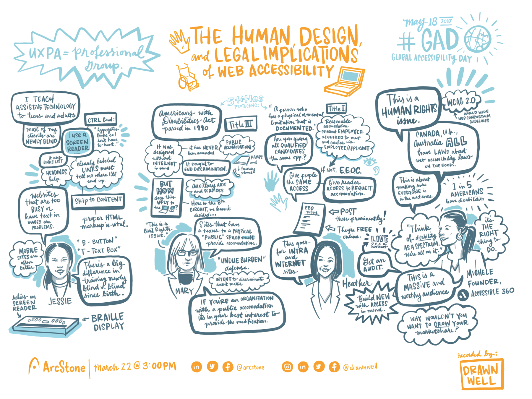 _The-Human,-Design,-and-Legal-Implications-of-Web-Accessibility